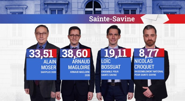 Emission Municipales 2020 : Arnaud Magloire vainqueur à Sainte-Savine