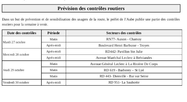 Emission SÉCURITÉ ROUTIÈRE : LES CONTRÔLES ROUTIERS ANNONCÉS Jusqu'au 30 octobre