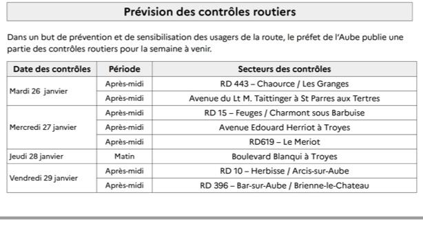 Emission Sécurité routière : les contrôles annoncés jusqu'au vendredi 29 janvier